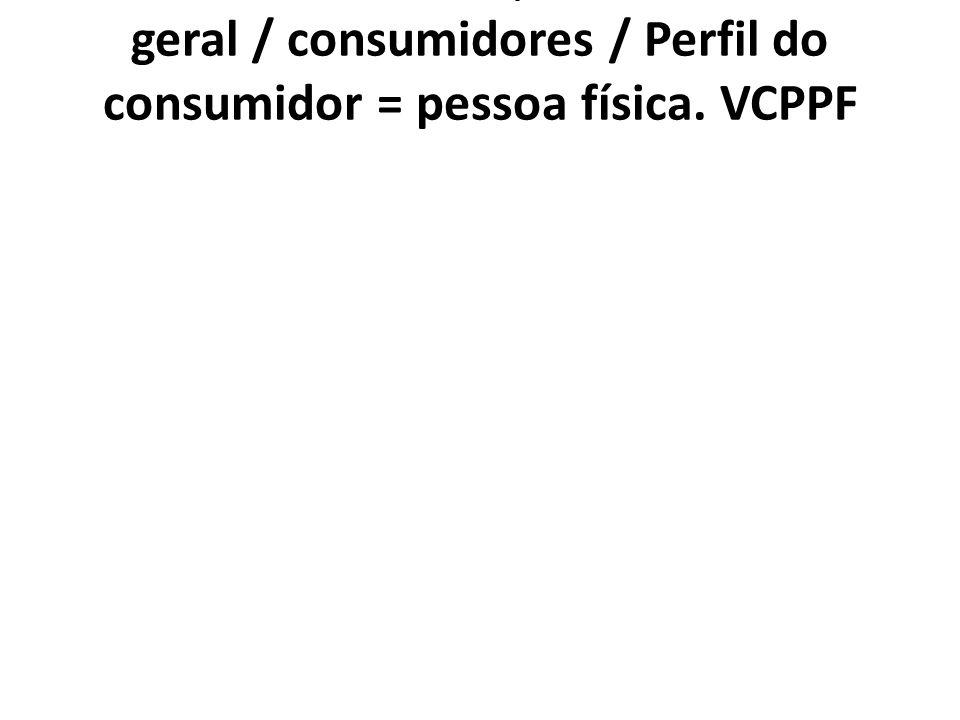 1. 7. 4. VCPPF Poder Aquisitivo/ 1. 7