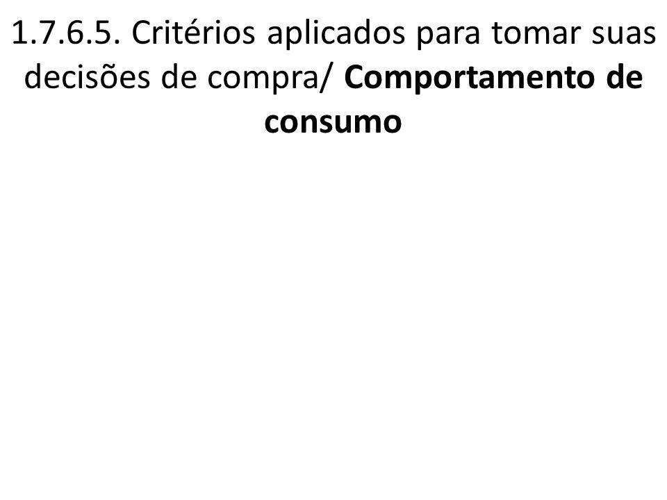 1.7.6.5. Critérios aplicados para tomar suas decisões de compra/ Comportamento de consumo