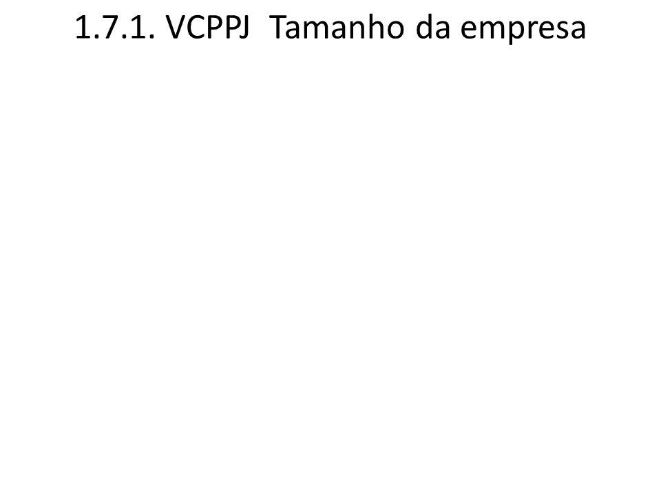 1.7.1. VCPPJ Tamanho da empresa