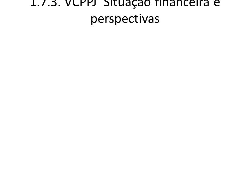1.7.3. VCPPJ Situação financeira e perspectivas