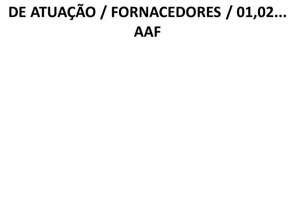 2.5.1 AAF Produto ou Insumo/ AMBIENTE DE ATUAÇÃO / FORNACEDORES / 01,02... AAF