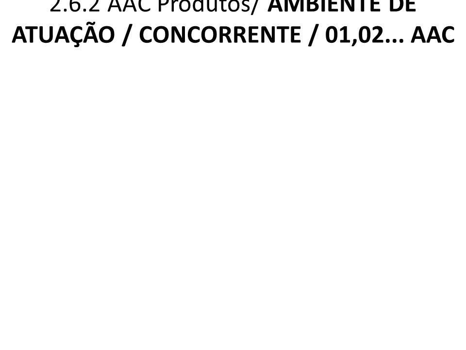2.6.2 AAC Produtos/ AMBIENTE DE ATUAÇÃO / CONCORRENTE / 01,02... AAC