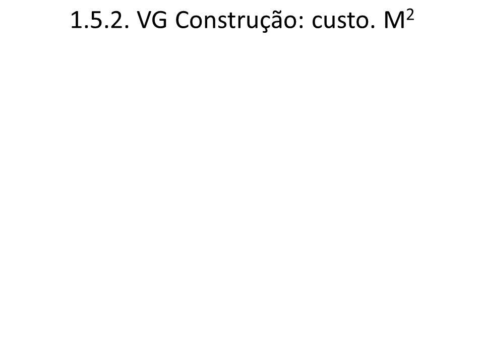 1.5.2. VG Construção: custo. M2