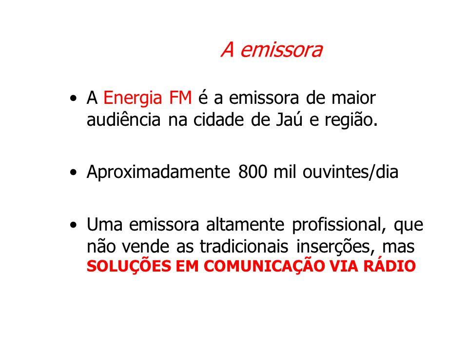 A emissora A Energia FM é a emissora de maior audiência na cidade de Jaú e região. Aproximadamente 800 mil ouvintes/dia.