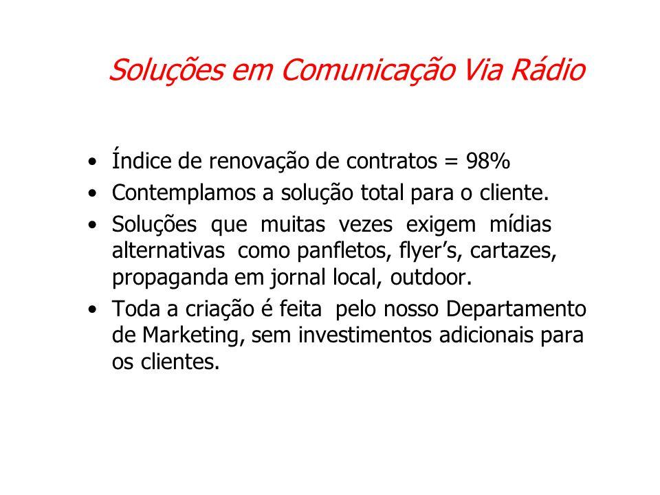Soluções em Comunicação Via Rádio