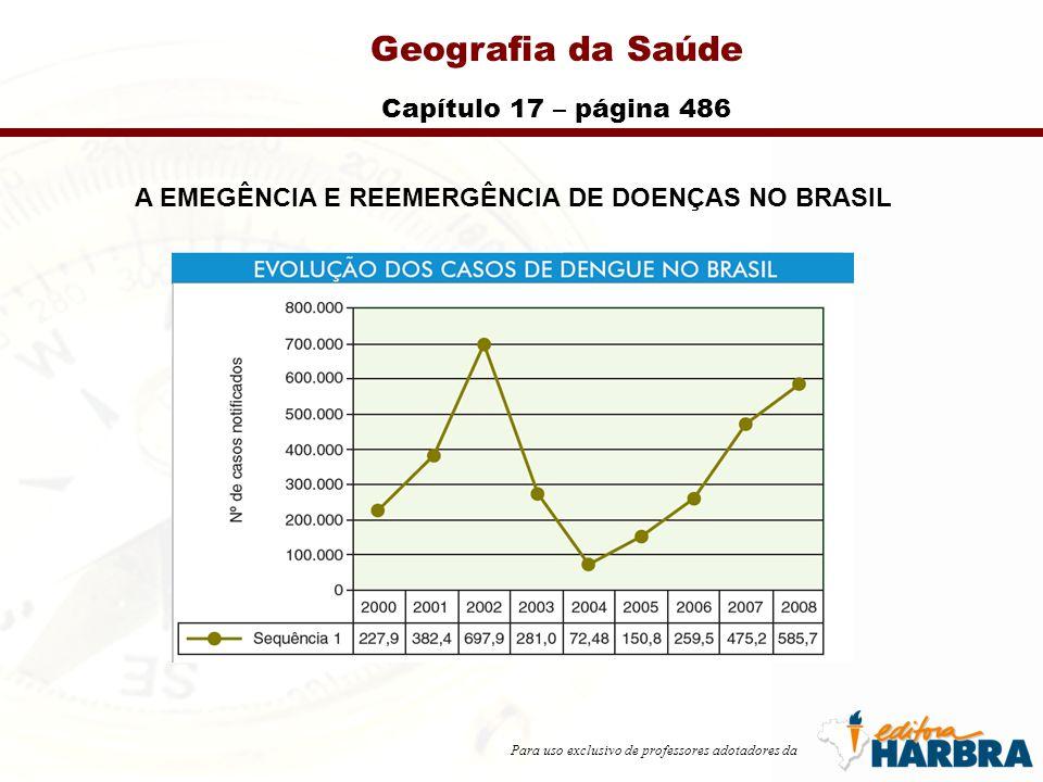 A EMEGÊNCIA E REEMERGÊNCIA DE DOENÇAS NO BRASIL