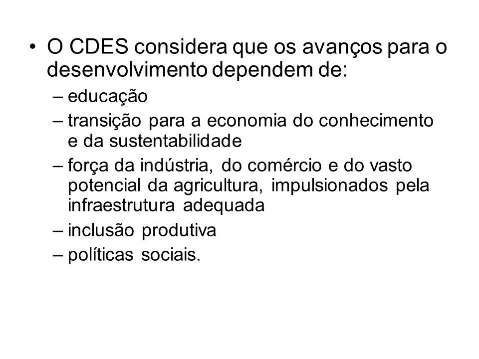O CDES considera que os avanços para o desenvolvimento dependem de: