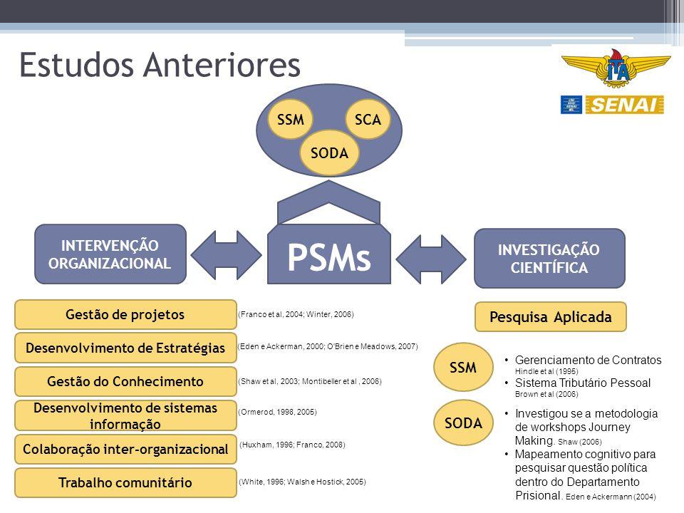 INTERVENÇÃO ORGANIZACIONAL INVESTIGAÇÃO CIENTÍFICA