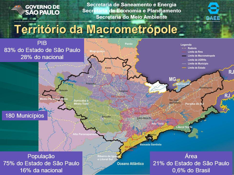Território da Macrometrópole