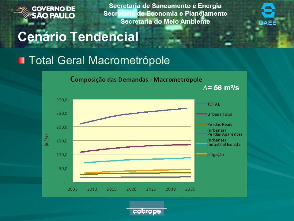 Cenário Tendencial Total Geral Macrometrópole ∆= 56 m³/s