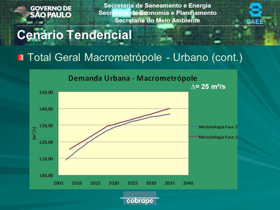Cenário Tendencial Total Geral Macrometrópole - Urbano (cont.)