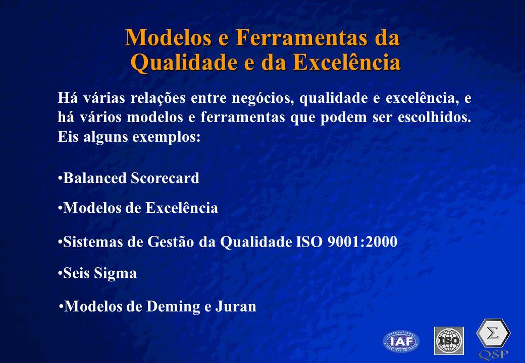 Modelos e Ferramentas da Qualidade e da Excelência