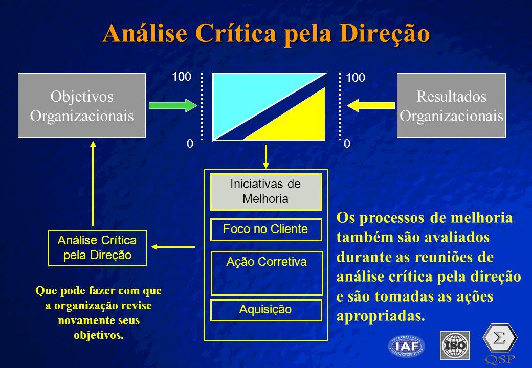 Análise Crítica pela Direção