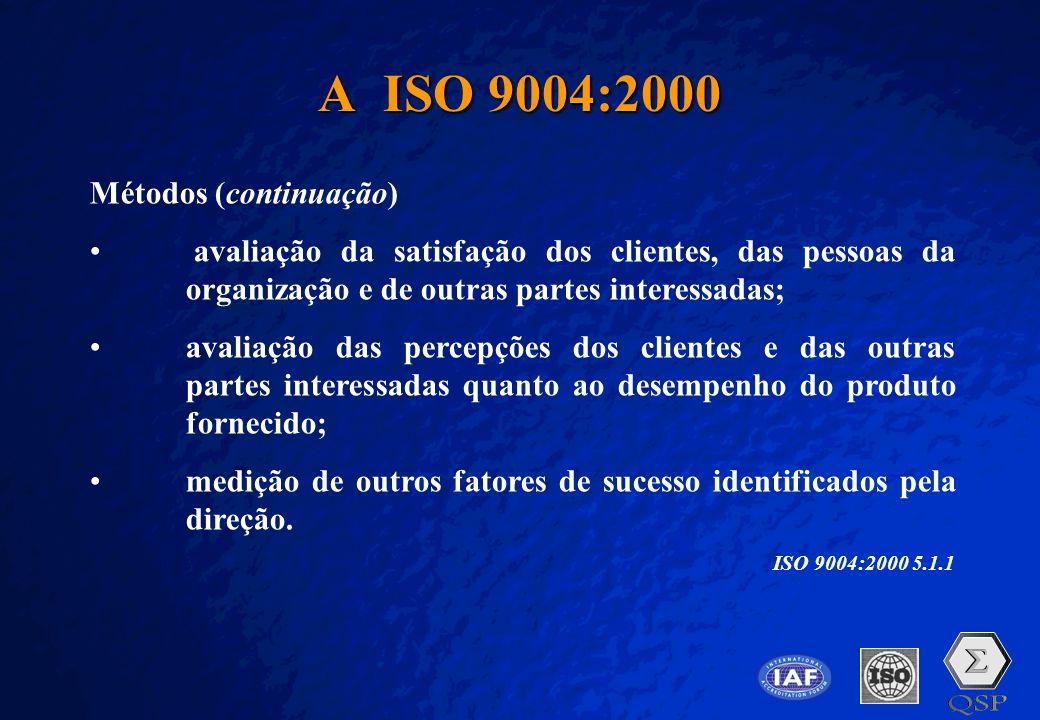 A ISO 9004:2000 Métodos (continuação)
