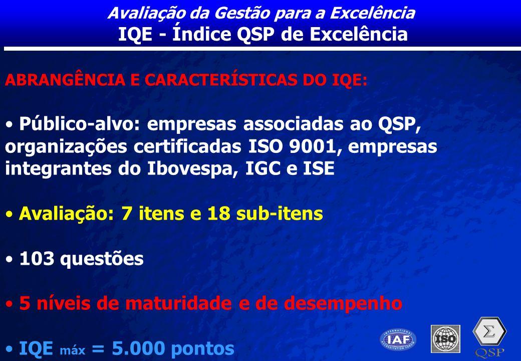 Avaliação da Gestão para a Excelência IQE - Índice QSP de Excelência