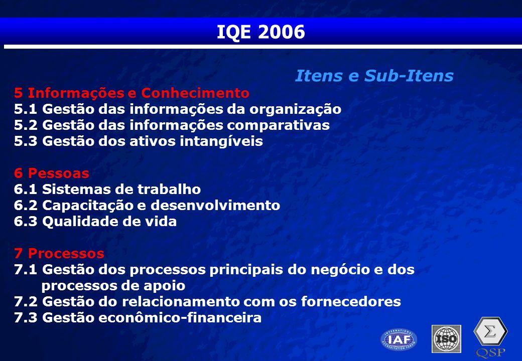 IQE 2006 Itens e Sub-Itens 5 Informações e Conhecimento