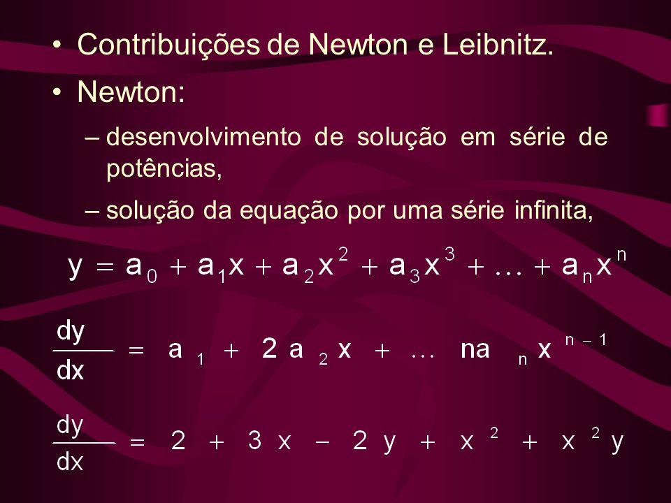 Contribuições de Newton e Leibnitz. Newton: