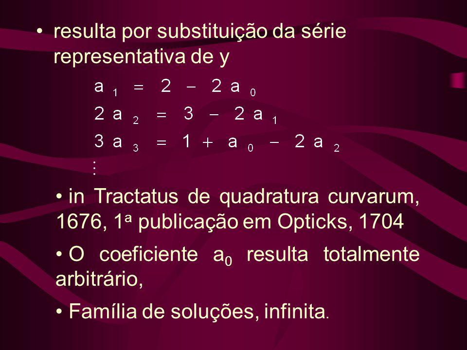 resulta por substituição da série representativa de y