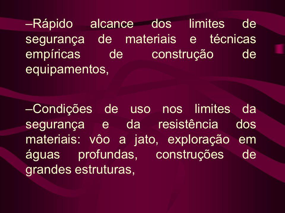 Rápido alcance dos limites de segurança de materiais e técnicas empíricas de construção de equipamentos,