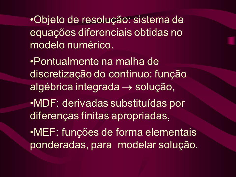 Objeto de resolução: sistema de equações diferenciais obtidas no modelo numérico.