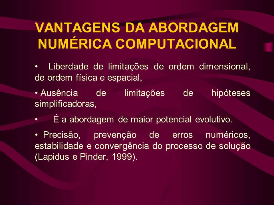 VANTAGENS DA ABORDAGEM NUMÉRICA COMPUTACIONAL