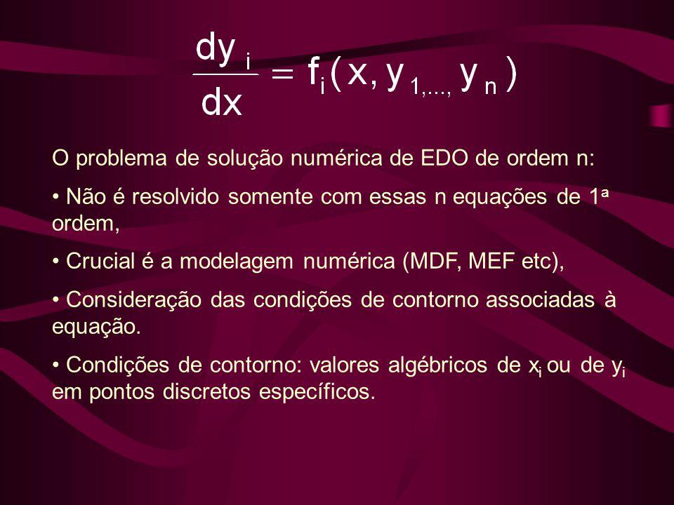O problema de solução numérica de EDO de ordem n: