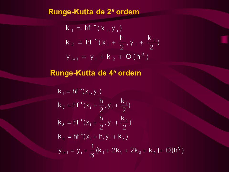 Runge-Kutta de 2a ordem Runge-Kutta de 4a ordem