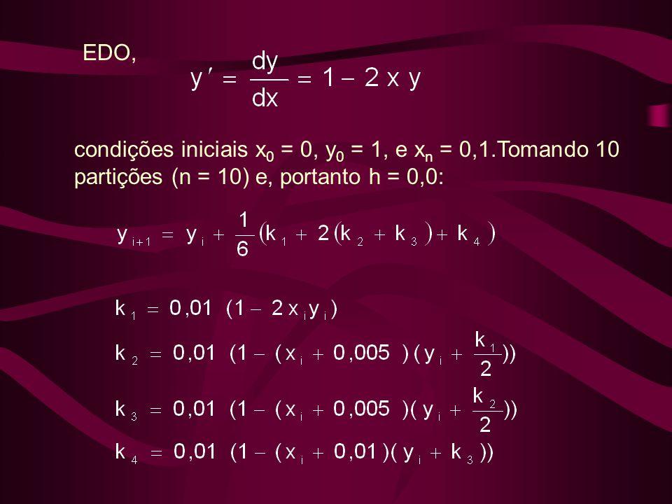 EDO, condições iniciais x0 = 0, y0 = 1, e xn = 0,1.Tomando 10 partições (n = 10) e, portanto h = 0,0: