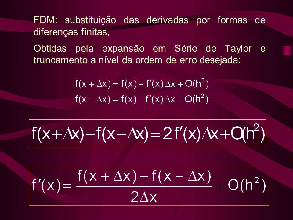 FDM: substituição das derivadas por formas de diferenças finitas,