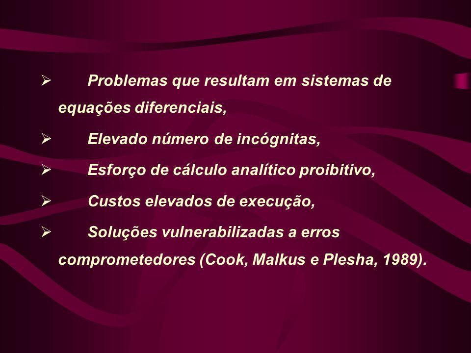 Problemas que resultam em sistemas de equações diferenciais,