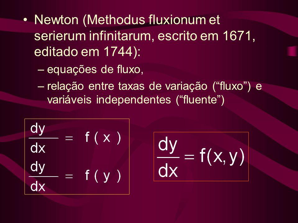 Newton (Methodus fluxionum et serierum infinitarum, escrito em 1671, editado em 1744):