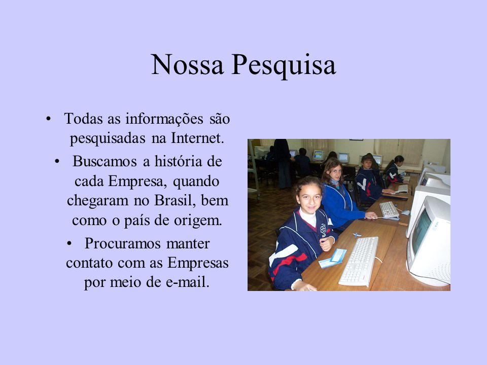 Nossa Pesquisa Todas as informações são pesquisadas na Internet.