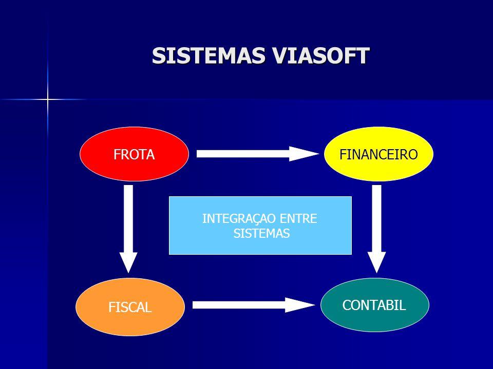 SISTEMAS VIASOFT FROTA FINANCEIRO FISCAL CONTABIL INTEGRAÇAO ENTRE
