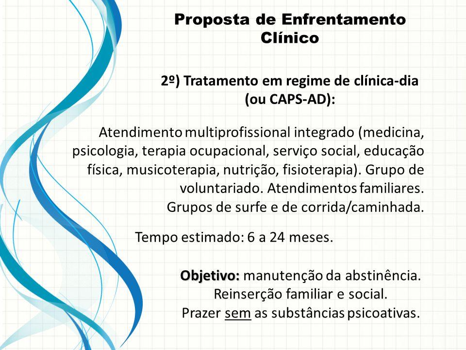 2º) Tratamento em regime de clínica-dia