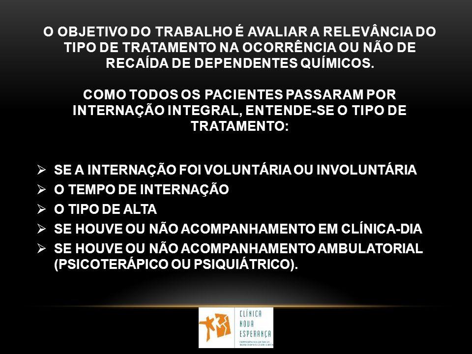 O OBJETIVO DO TRABALHO É AVALIAR A RELEVÂNCIA DO TIPO DE TRATAMENTO NA OCORRÊNCIA OU NÃO DE RECAÍDA DE DEPENDENTES QUÍMICOS. COMO TODOS OS PACIENTES PASSARAM POR INTERNAÇÃO INTEGRAL, ENTENDE-SE O TIPO DE TRATAMENTO: