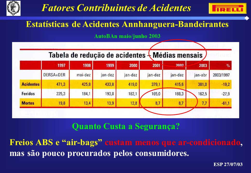 Fatores Contribuintes de Acidentes