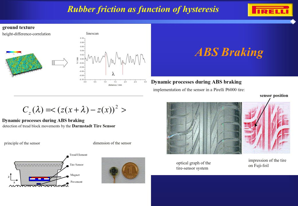 Rubber friction as function of hysteresis