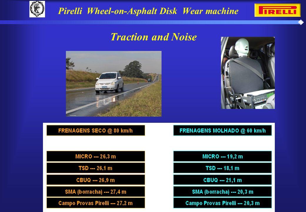 Pirelli Wheel-on-Asphalt Disk Wear machine
