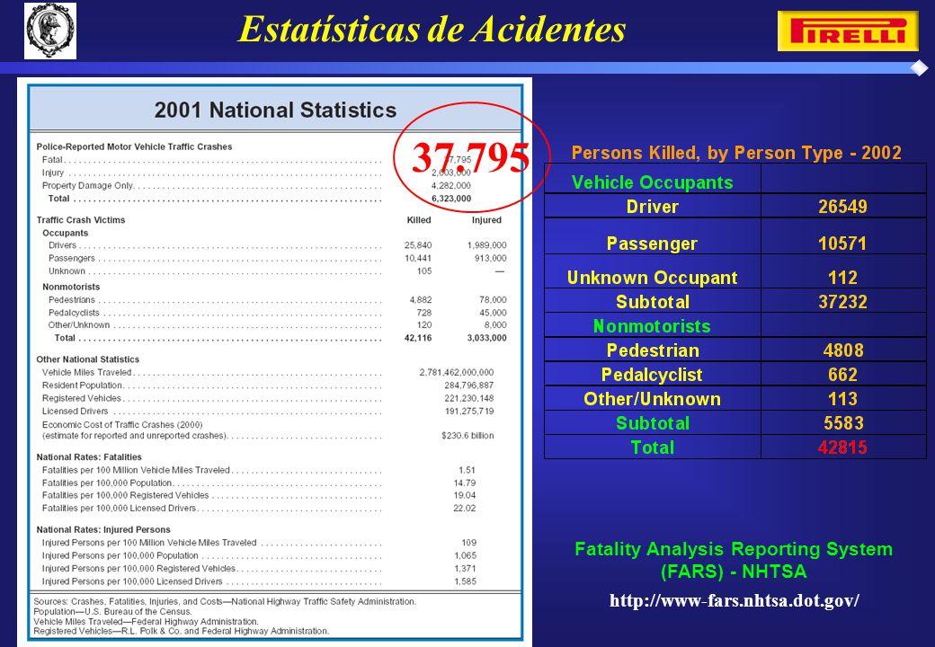 37.795 Estatísticas de Acidentes