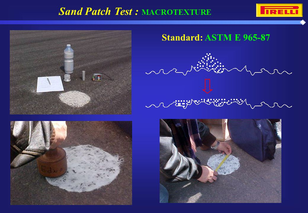 Sand Patch Test : MACROTEXTURE