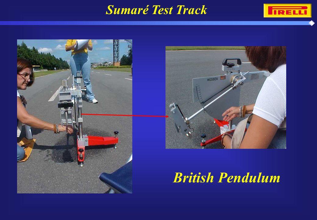Sumaré Test Track British Pendulum