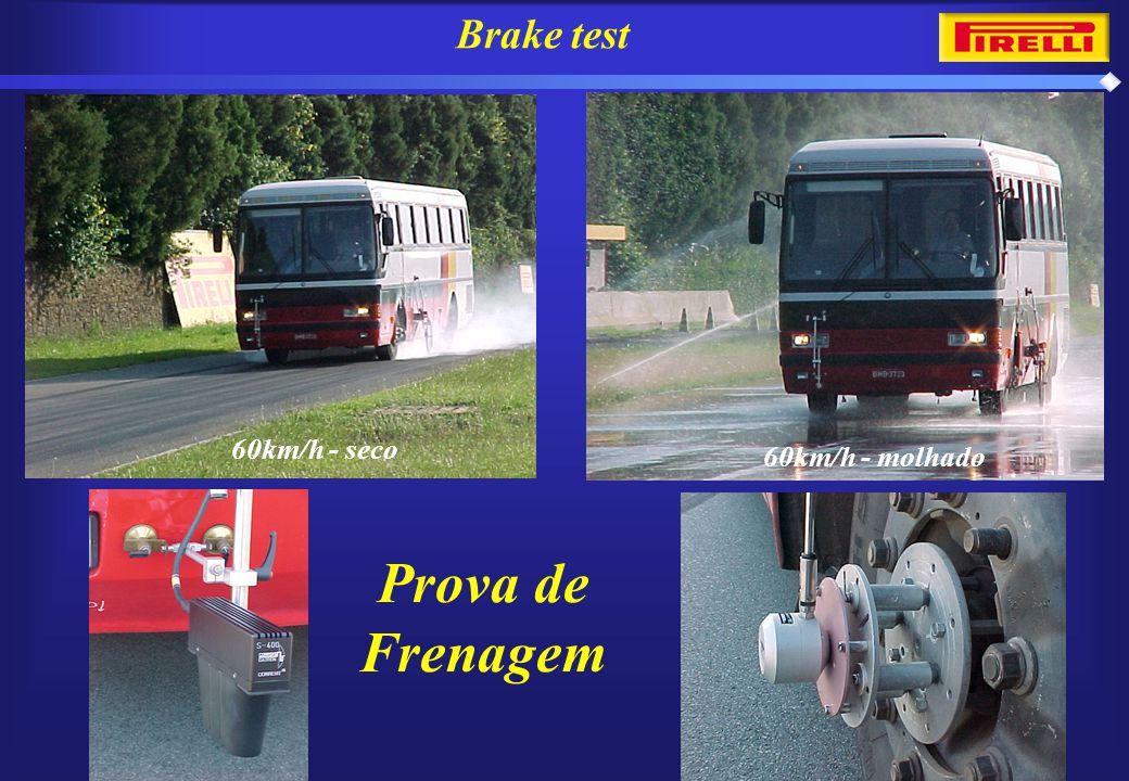 Brake test 60km/h - seco 60km/h - molhado Prova de Frenagem