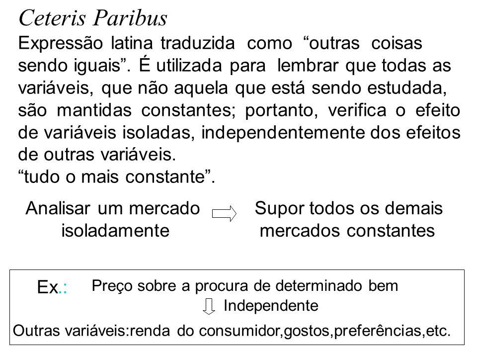Ceteris Paribus Expressão latina traduzida como outras coisas
