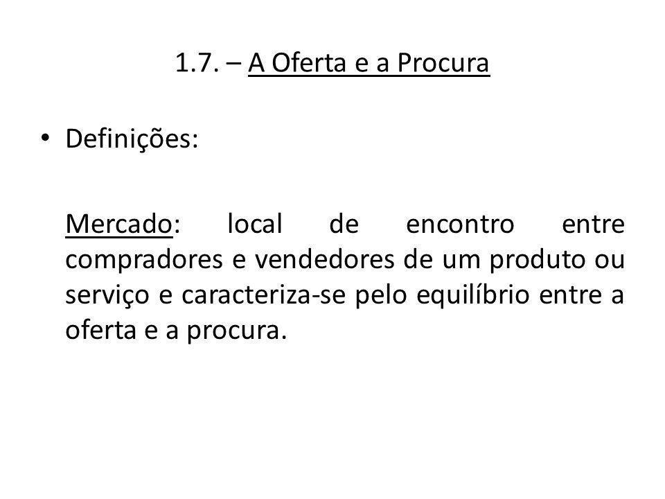 1.7. – A Oferta e a Procura Definições: