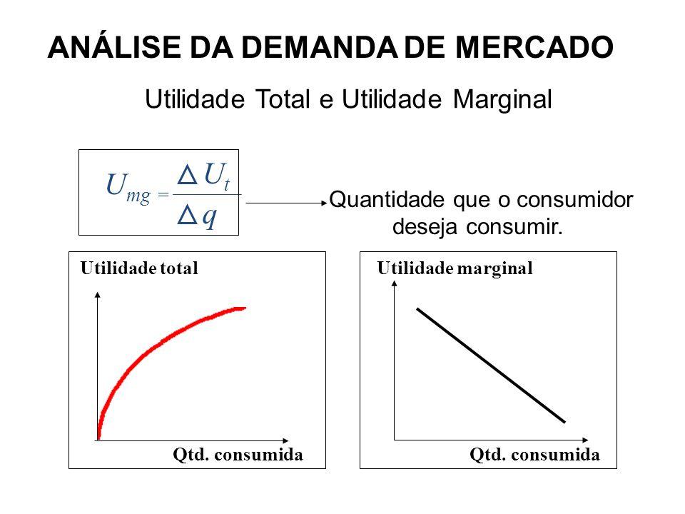 Quantidade que o consumidor