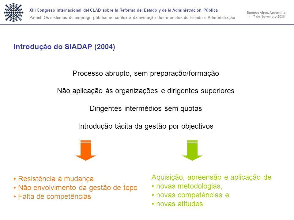 Introdução do SIADAP (2004)
