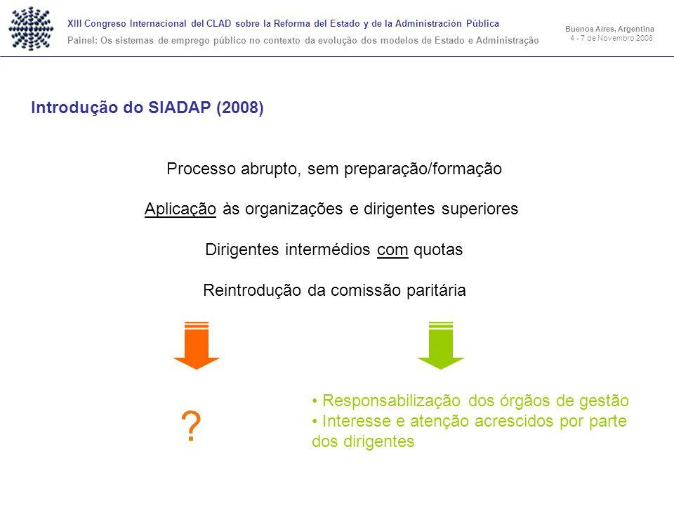Introdução do SIADAP (2008)