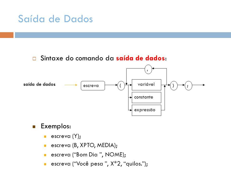 Saída de Dados Sintaxe do comando da saída de dados: Exemplos: