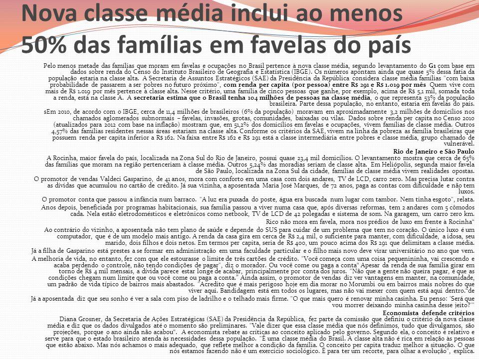 Nova classe média inclui ao menos 50% das famílias em favelas do país