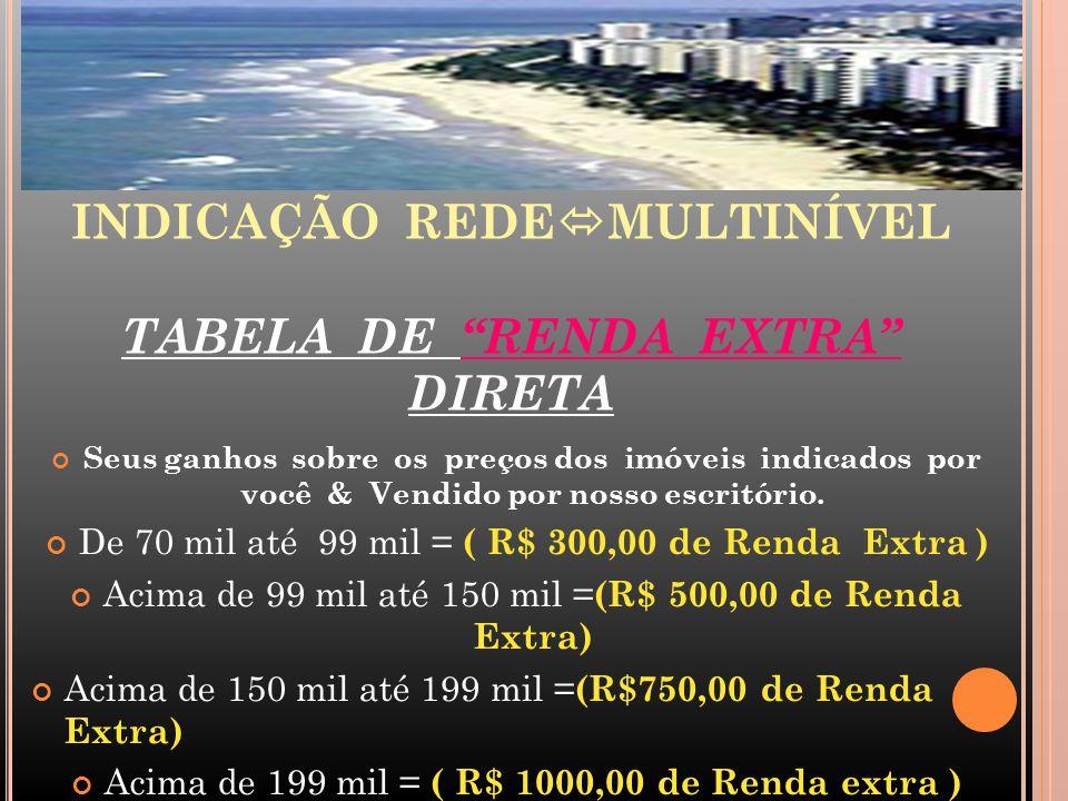 SISTEMA MARKETING DE INDICAÇÃO REDEMULTINÍVEL TABELA DE RENDA EXTRA DIRETA